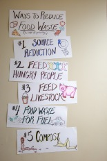 A display hanging in the cafeteria at Friedenswald lists the ways food waste can be reduced, in order of priority.